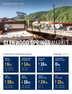 Glenwood Springs Condomininiums, Townhomes, Duplexes, Real Estate Market 3rd Quarter, 2019