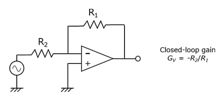 What are open-loop and closed-loop gains of an op-amp