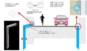 橋梁排水のうち床版貫通管と地覆貫通管例