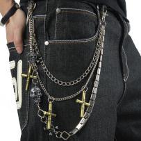 1. Chain/Punk overload
