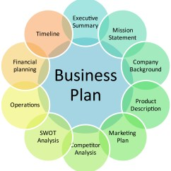 What Is A Network Diagram And Why It Important Wiring Simulator 6 Reasons Business Planning Tosynolu