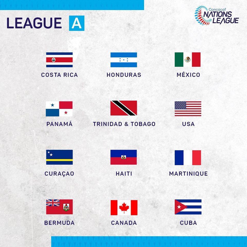 Foot -LDN: La dâte du tirage au sort de la Ligue des nations est connue