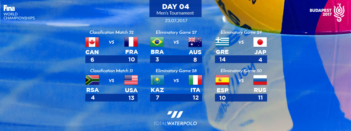 Budapest2017-Day-04-Mens-Tournament