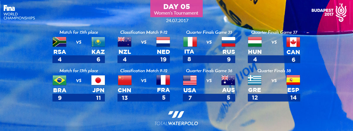 Budapest2017-Day-05-Womens-Tournament