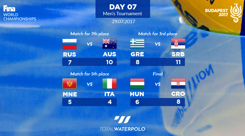 Budapest2017-Day-07-Mens-Tournament
