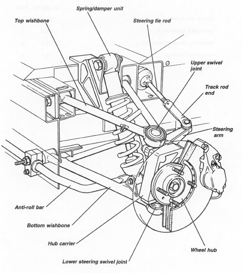 1946 ford front suspension