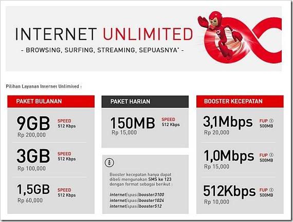 paket internet