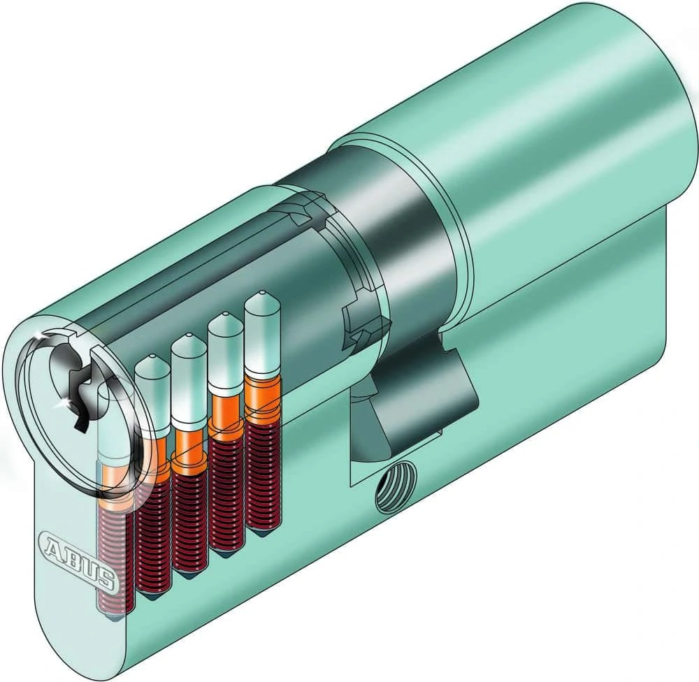 Abus-Door-cylinder-E50-Series-mechanism