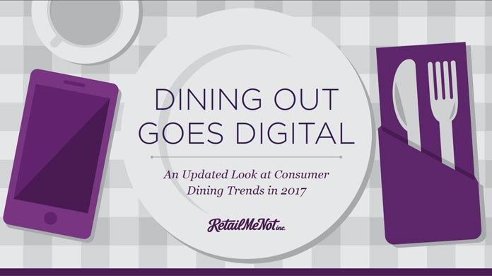 food and dining survey