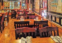 increasing your restaurant's profitability