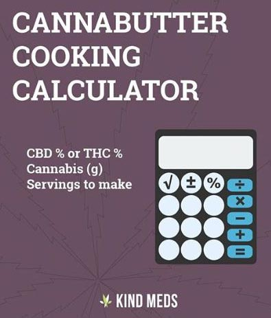 Cannabutter Cooking Calculator