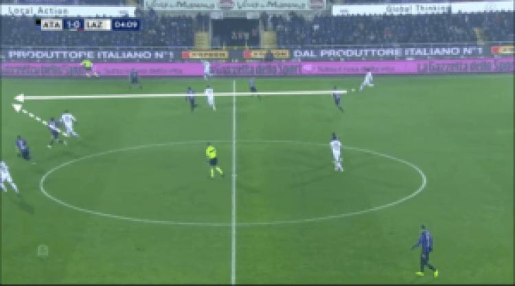 Atalanta Lazio Tactical Analysis
