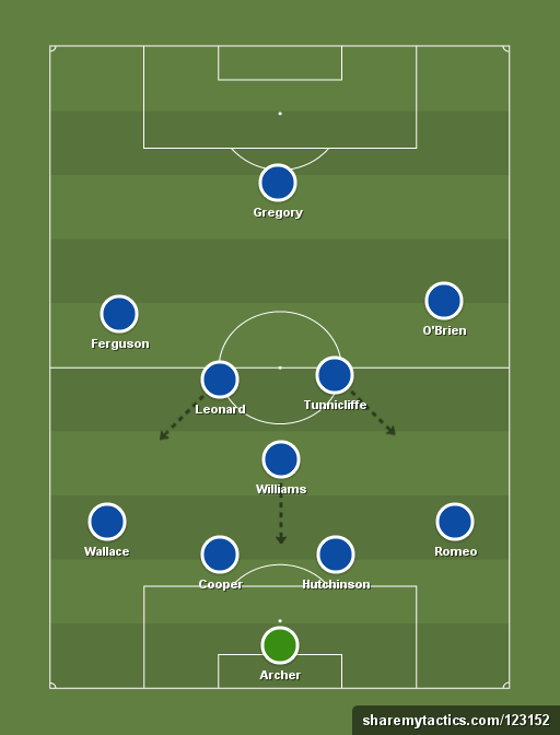 fa-cup-2018-19-millwall-vs-everton-tactical-analysis-statistics