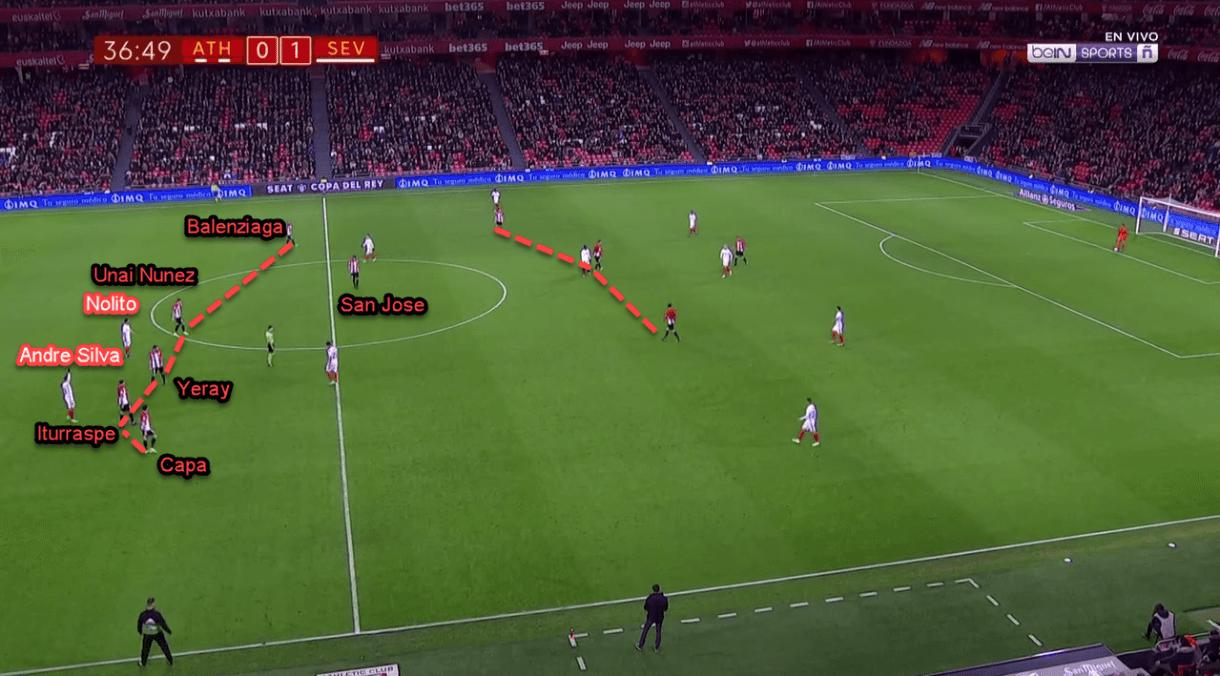 Athletic Bilbao Sevilla Copa Del Rey Tactical Analysis Analysis