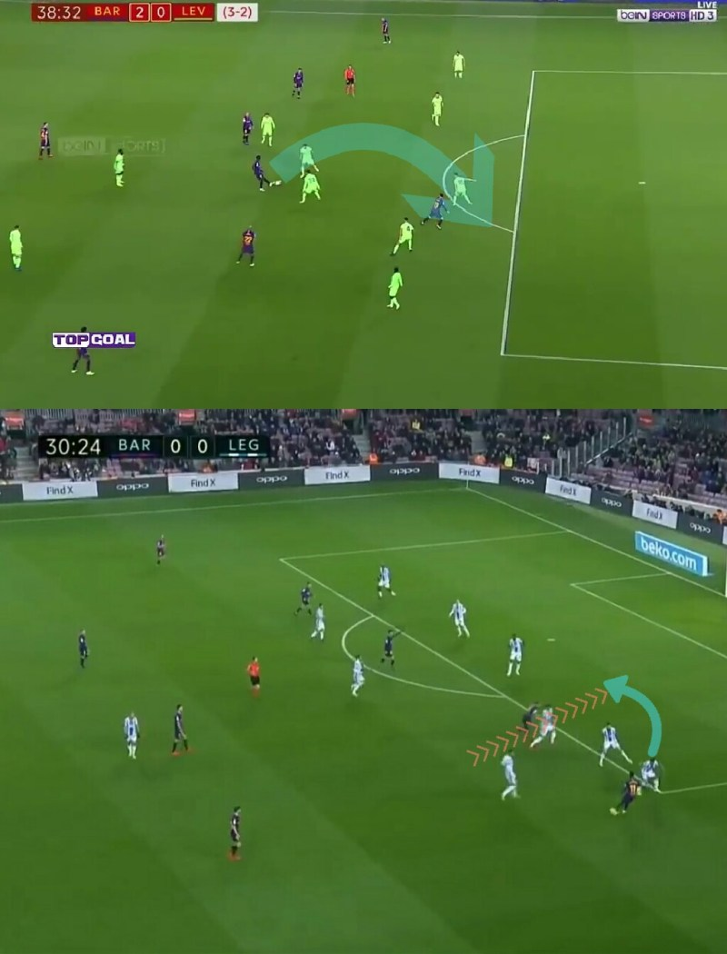 Ousmane Dembele La Liga Barcelona Tactical Analysis Statistics