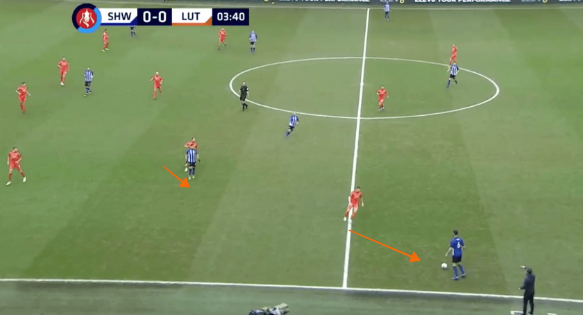 Sheffield vs Luton FA Cup Tactical Analysis