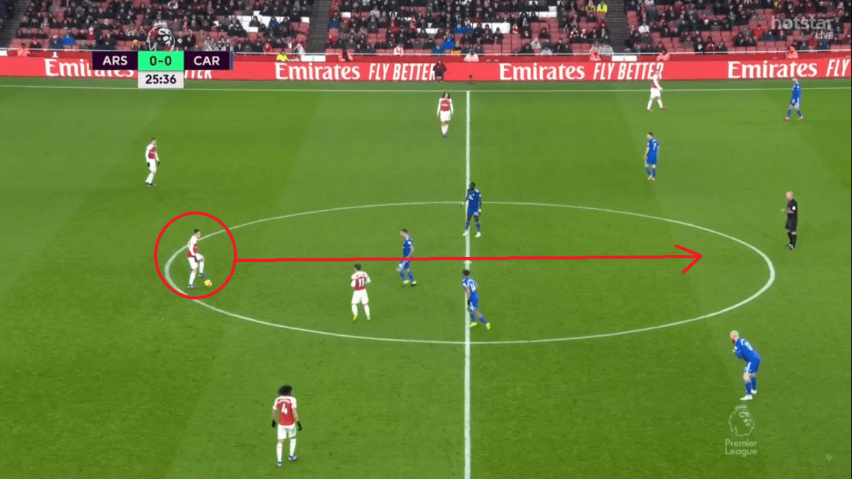 Arsenal -Cardiff-City-Premier-League-Tactical-Analysis-Statistics