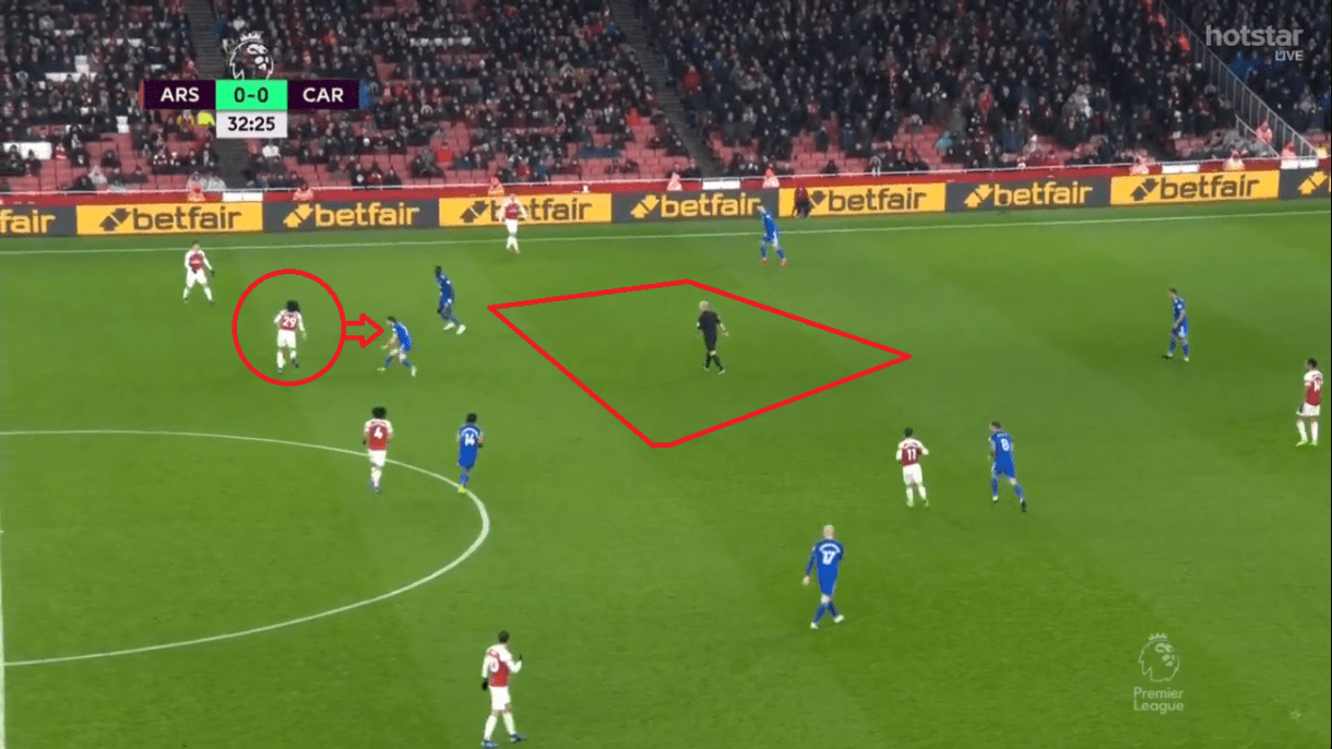 Arsenal-Cardiff-City-Premier-League-Tactical-analysis-statistics