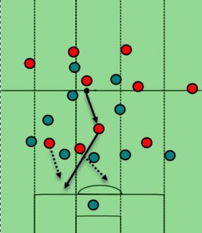 Serie A Atalanta AC Milan Tactical Analysis Statistics