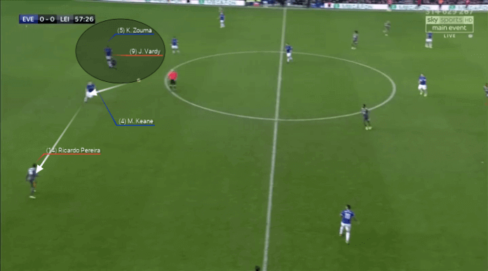 Everton Wolves Premier League Preview Tactical Analysis