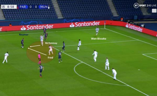 UEFA Champions League 2020/2021: Paris Saint-Germain vs Manchester United - tactical analysis tactics