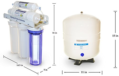 under sink reverse osmosis system