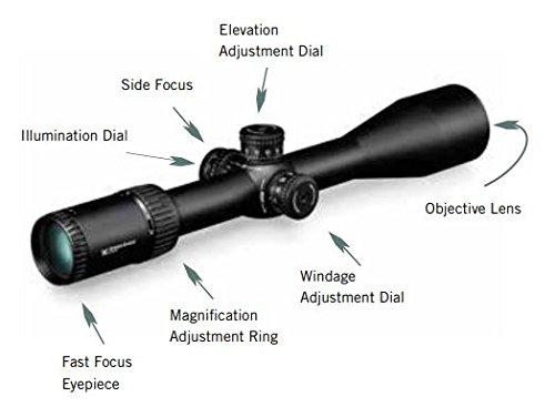 Vortex Rifle Scope