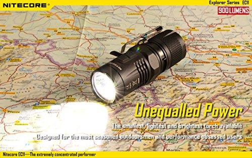 Mini Cree led flashlights