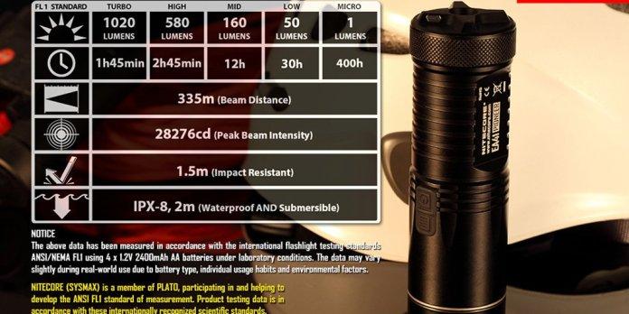 Compact led flashlights Reviews