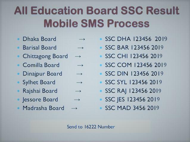 All education board result 2020