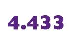 Conhece a Resolução 4.433? Saiba mais com a Total IP!