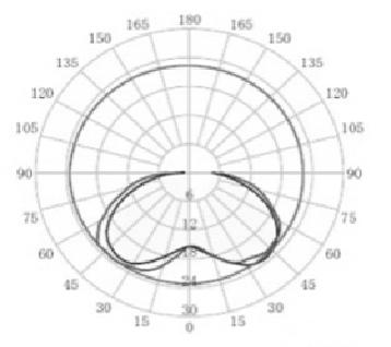 Pregrafismo Foglie Auto Electrical Wiring Diagram