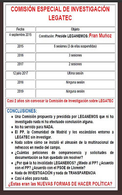la cuadrilla del Coleta Púnica Leganemos Legatec Leganés