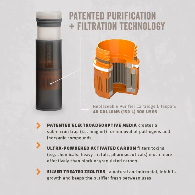 Uv Light Bulbs Water Purification