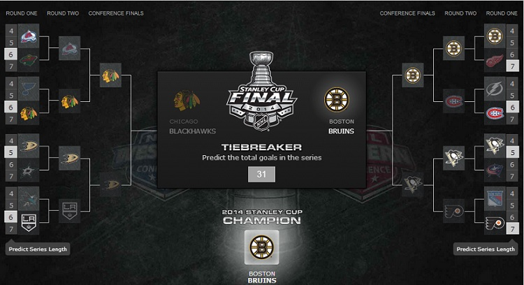 2014 Stanley Cup playoffs - Wikipedia