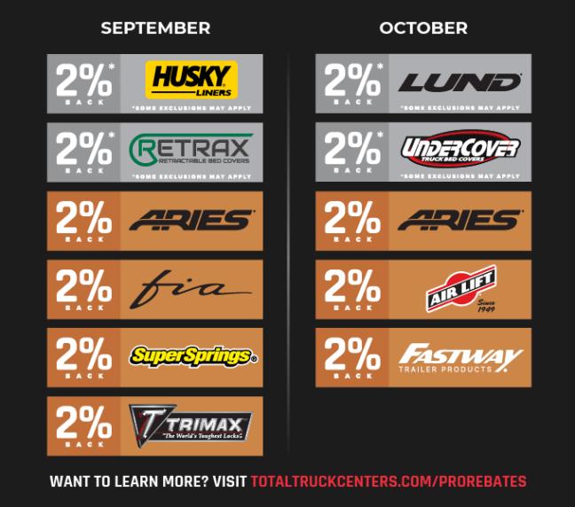 PRO Rebates: September 1–October 31 Featured Vendors