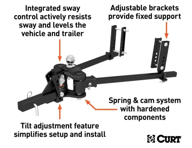 CURT TruTrack Weight Distribution Hitch with Sway Control 17500