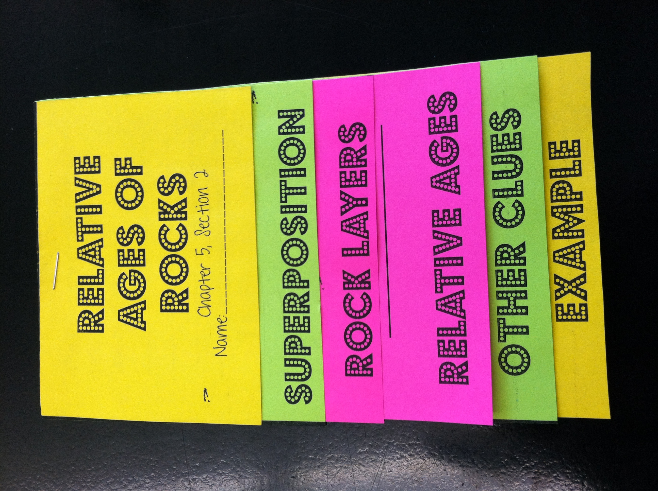 Relative Age Of Rocks Flip Book