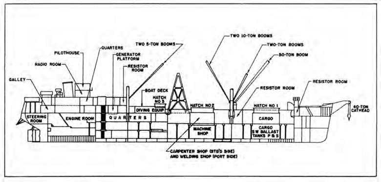 Electrical Wiring Diagram Besides Bat Electrical Conduit