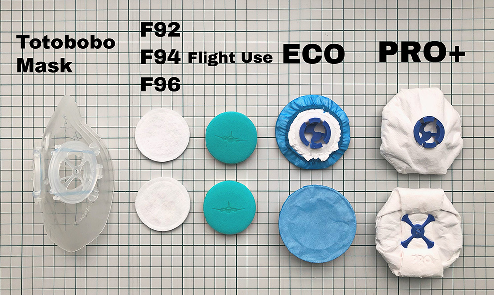 Totobobo pollution filters: F96, F94, F92, ECO filter, PRO+ filter, sport filter