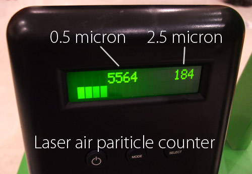Laser Particle Counter reading without filter