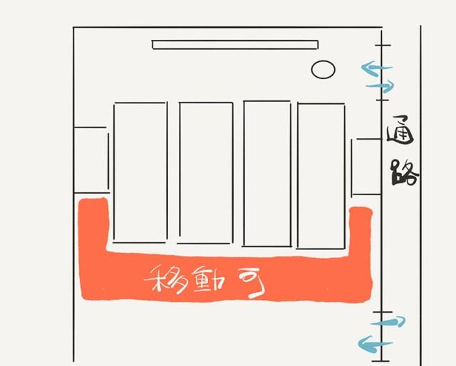 会場略図:部屋の左右に出っ張った柱があるため参加者座席の後方しか移動ができない