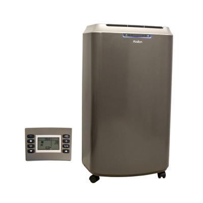 Best Portable Air Coolers For camping
