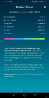 Aplikácia vám po vašich športových aktivitách vyhodnocuje aj fitness level