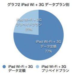 ipad_poll2_results_2.jpg
