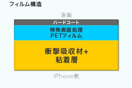powersupport_iphone_anti_shock_film_2.jpg