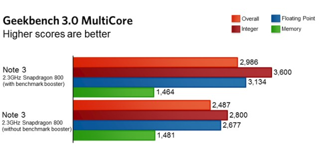 phill_on_benchmark_booster_1