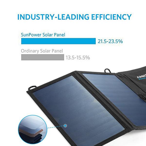 anker_powerport_solar_2