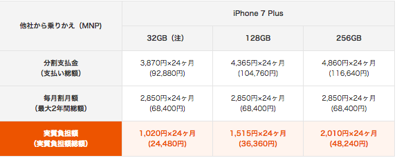au_iphone7plus_prices_2