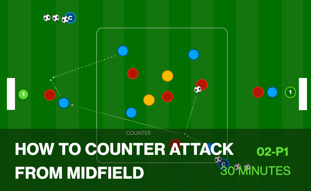 How to Counter Attack From Midfield (02-P1)